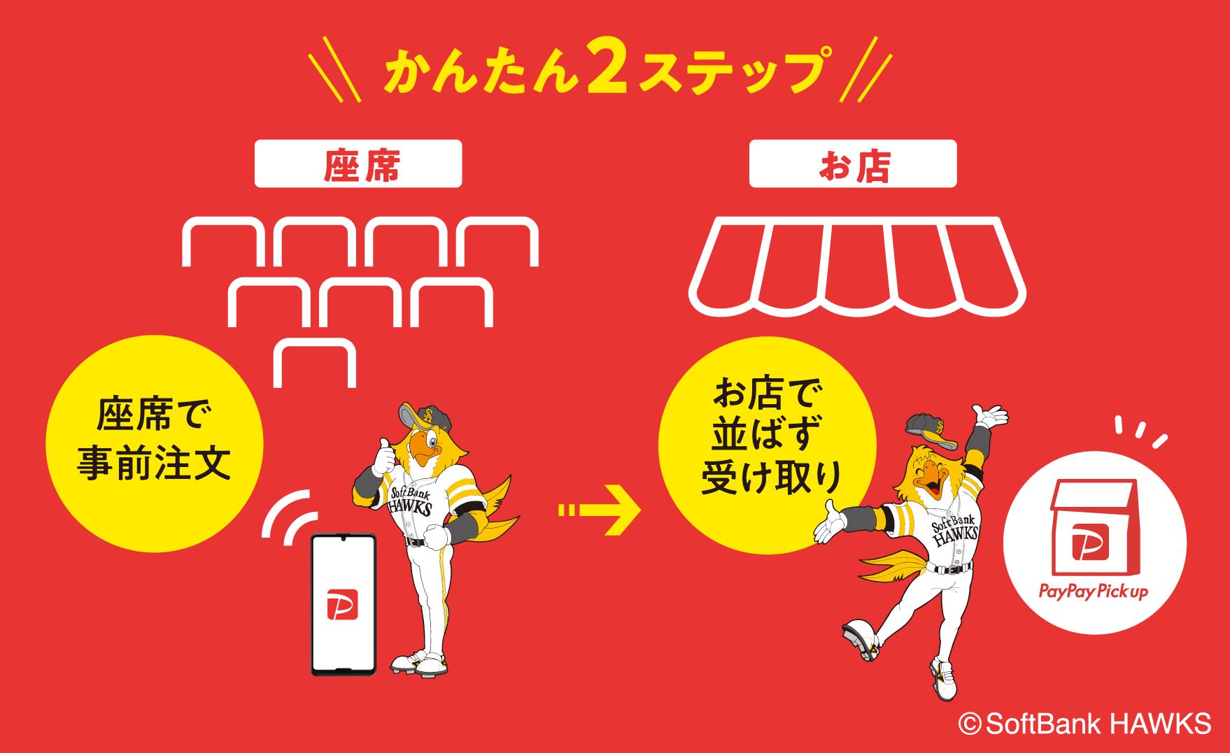 かんたん2ステップ 座席で事前注文→お店で並ばず受け取り