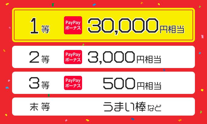 1等 PayPayボーナス30,000円相当 2等 PayPayボーナス3,000円相当 3等 PayPayボーナス500円相当 末等 うまい棒など