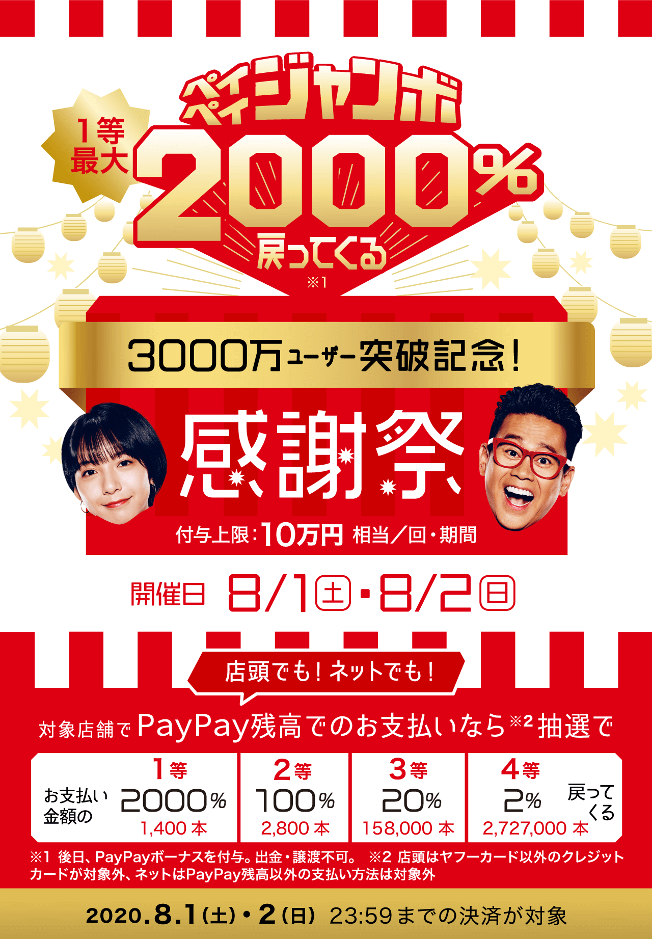 https://image.paypay.ne.jp/page/event/anniversary-20200801/images/img_mv_01.png