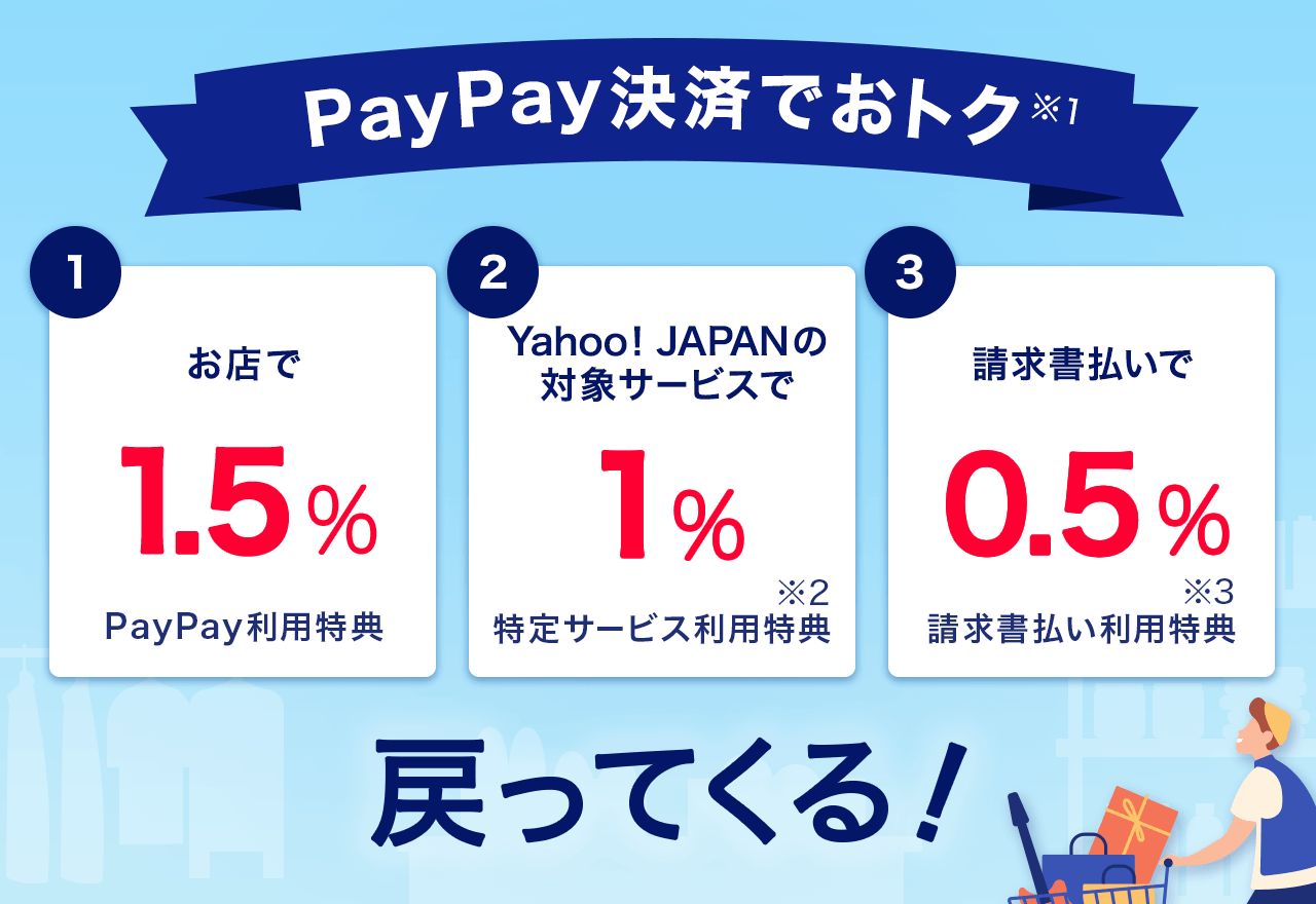 PayPay決済でおトク