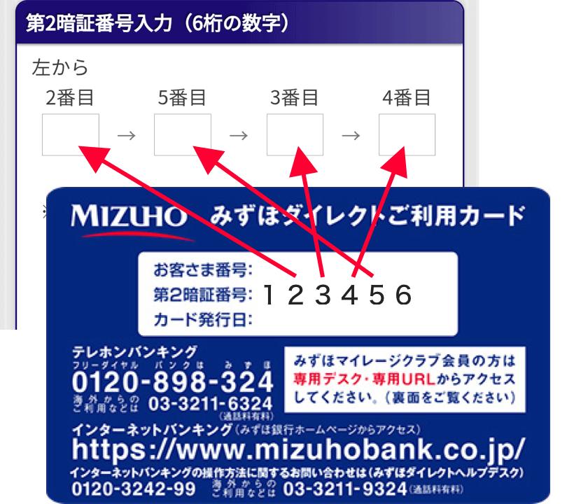 みずほ 銀行 番号