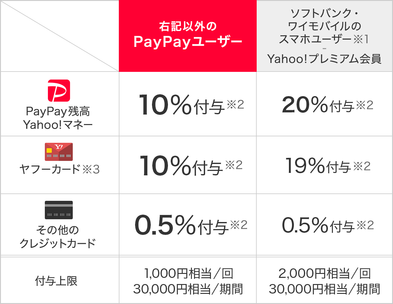 https://image.paypay.ne.jp/page/event/lunch/images/img_table_01.png