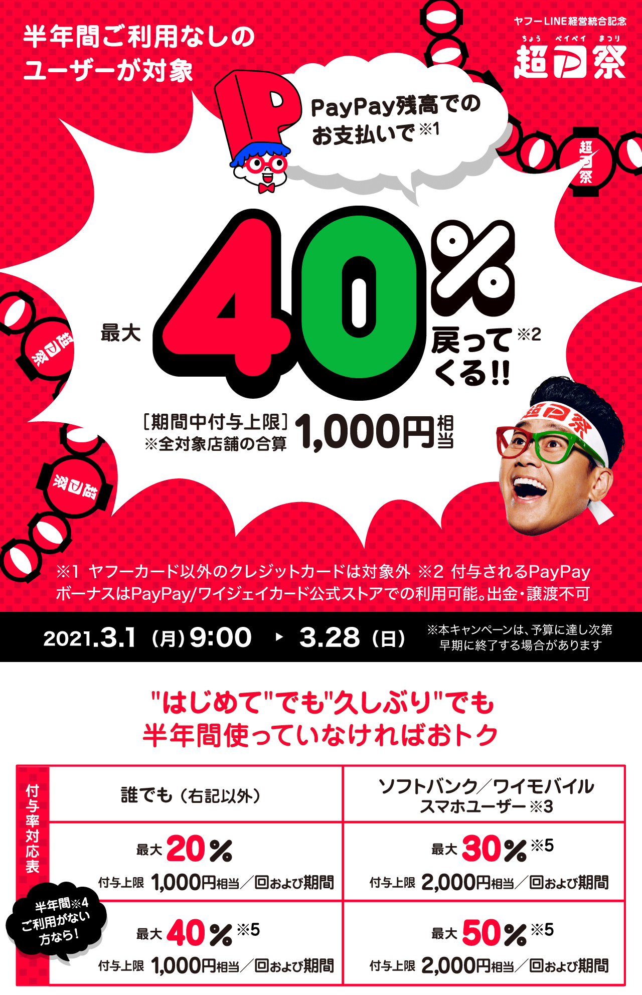 PayPay残高でのお支払いで最大40%戻ってくる!!