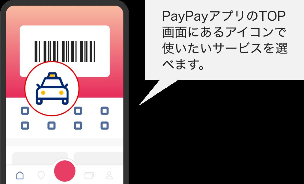 PayPayアプリのTOP画面にあるアイコンで使いたいサービスを選べます。