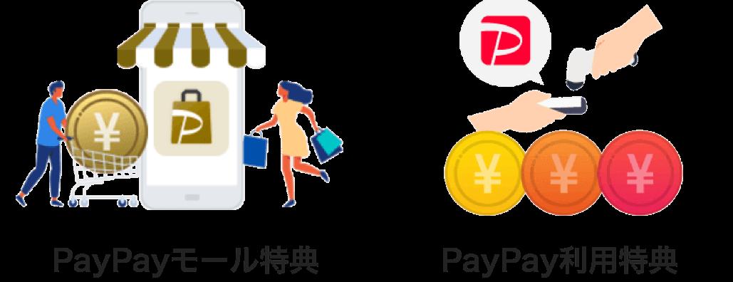 PayPayモール特典 PayPay利用特典