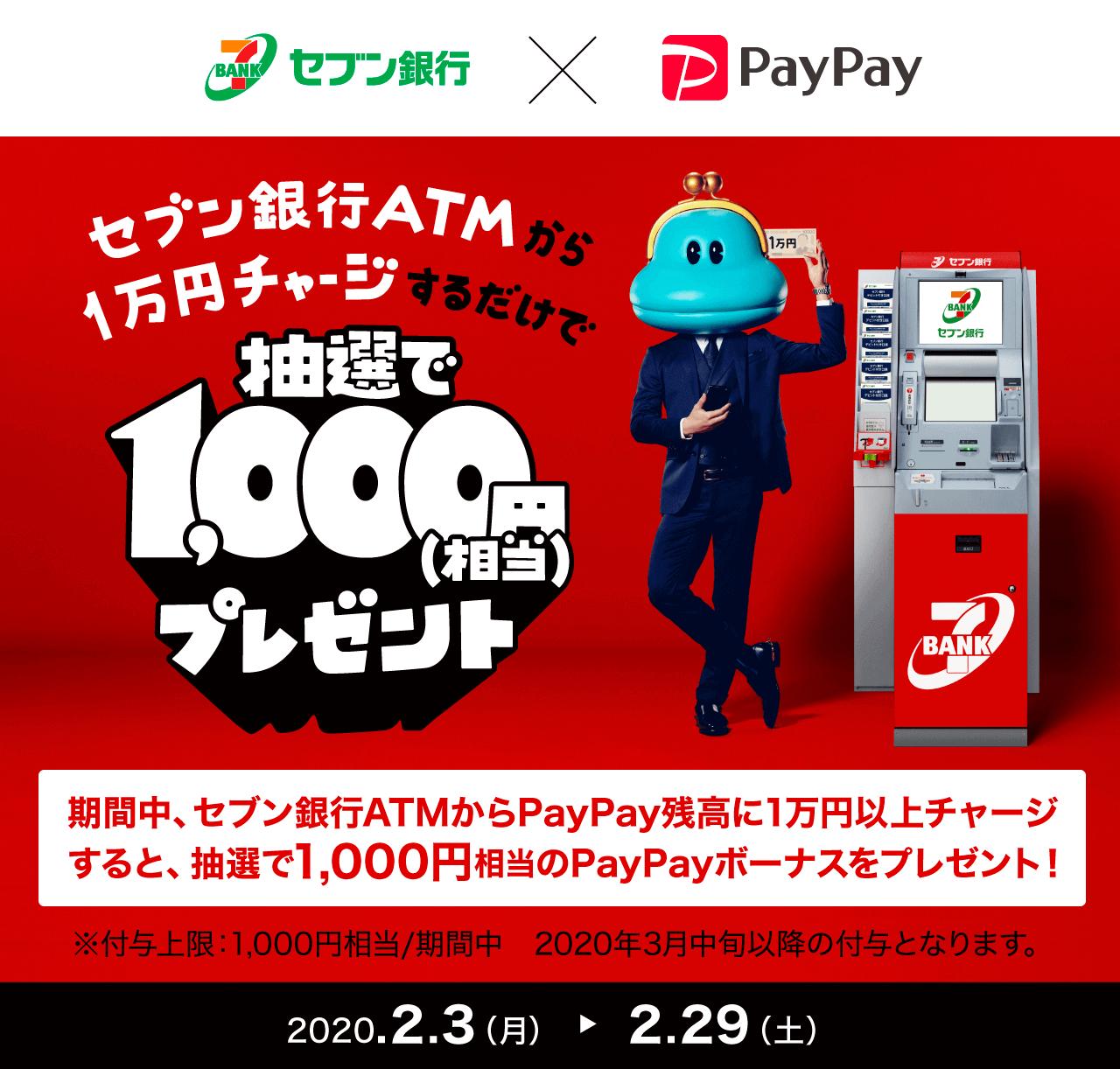 セブン銀行ATMから1万円チャージするだけで 抽選で1,000円(相当)プレゼント