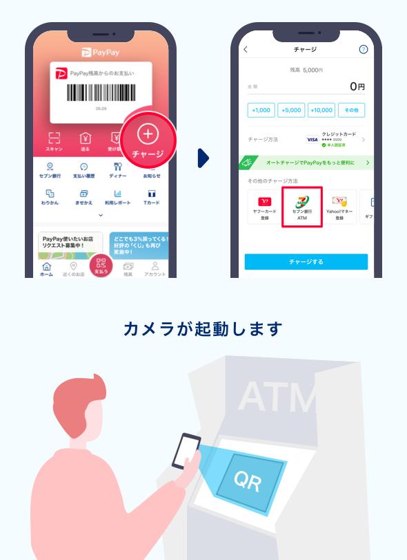 セブン銀行ATM_QRの読み取り