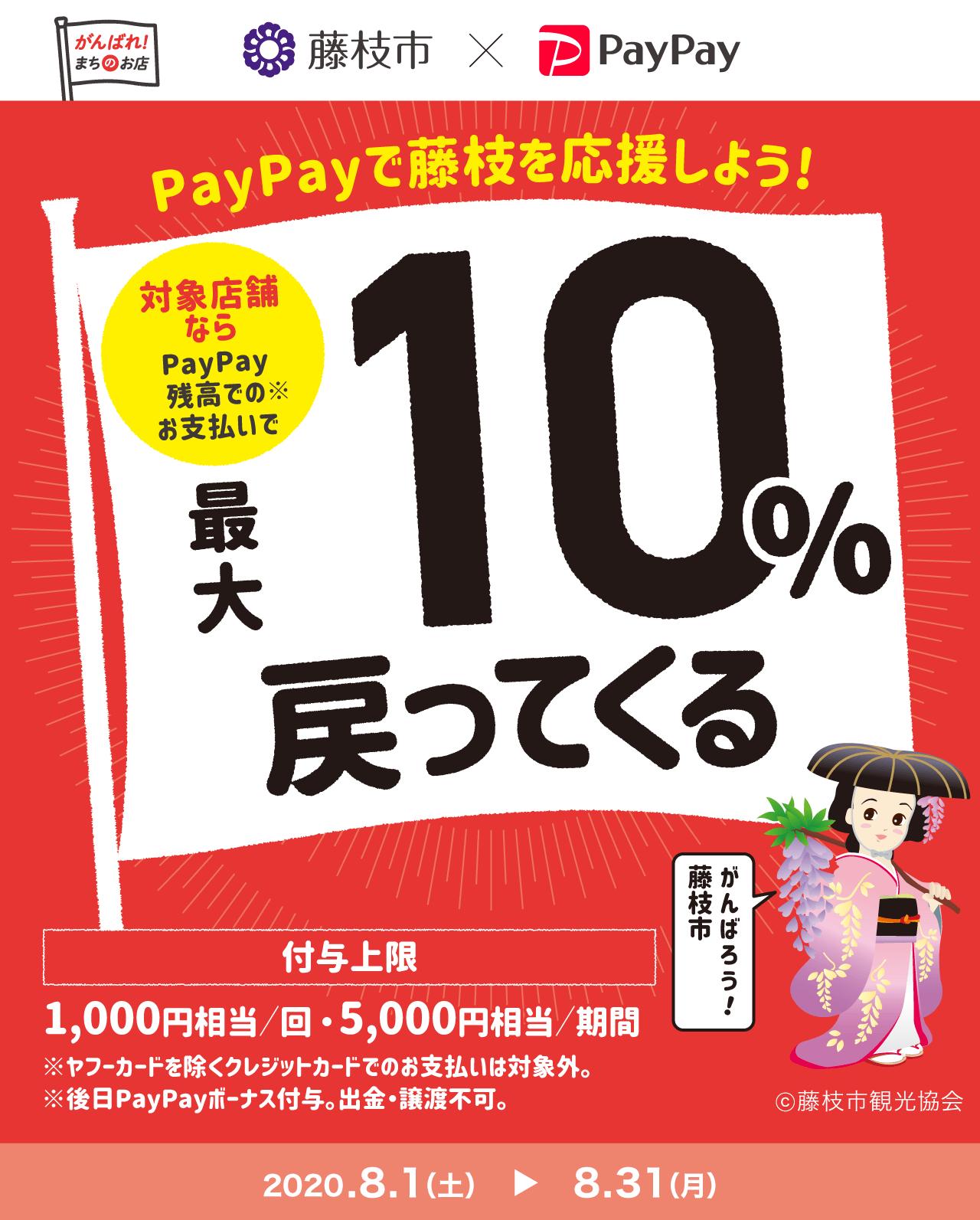 PayPayで藤枝を応援しよう! 対象店舗ならPayPay残高でのお支払いで 最大10%戻ってくる