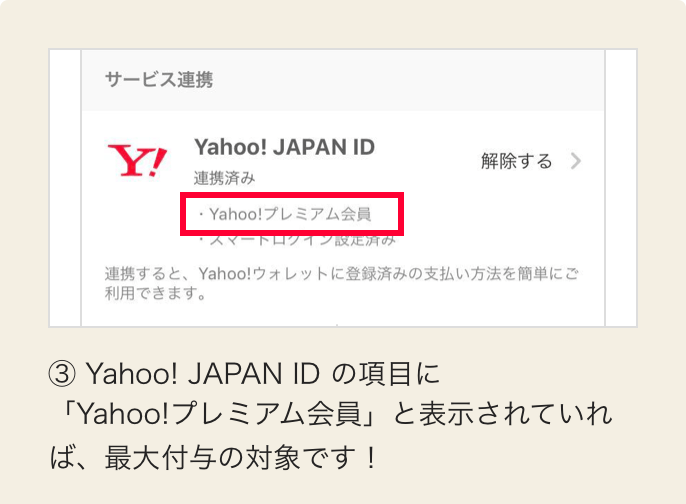 ③Yahoo! JAPAN IDの項目に「Yahoo!プレミアム会員」と表示されていれば、最大付与の対象です!