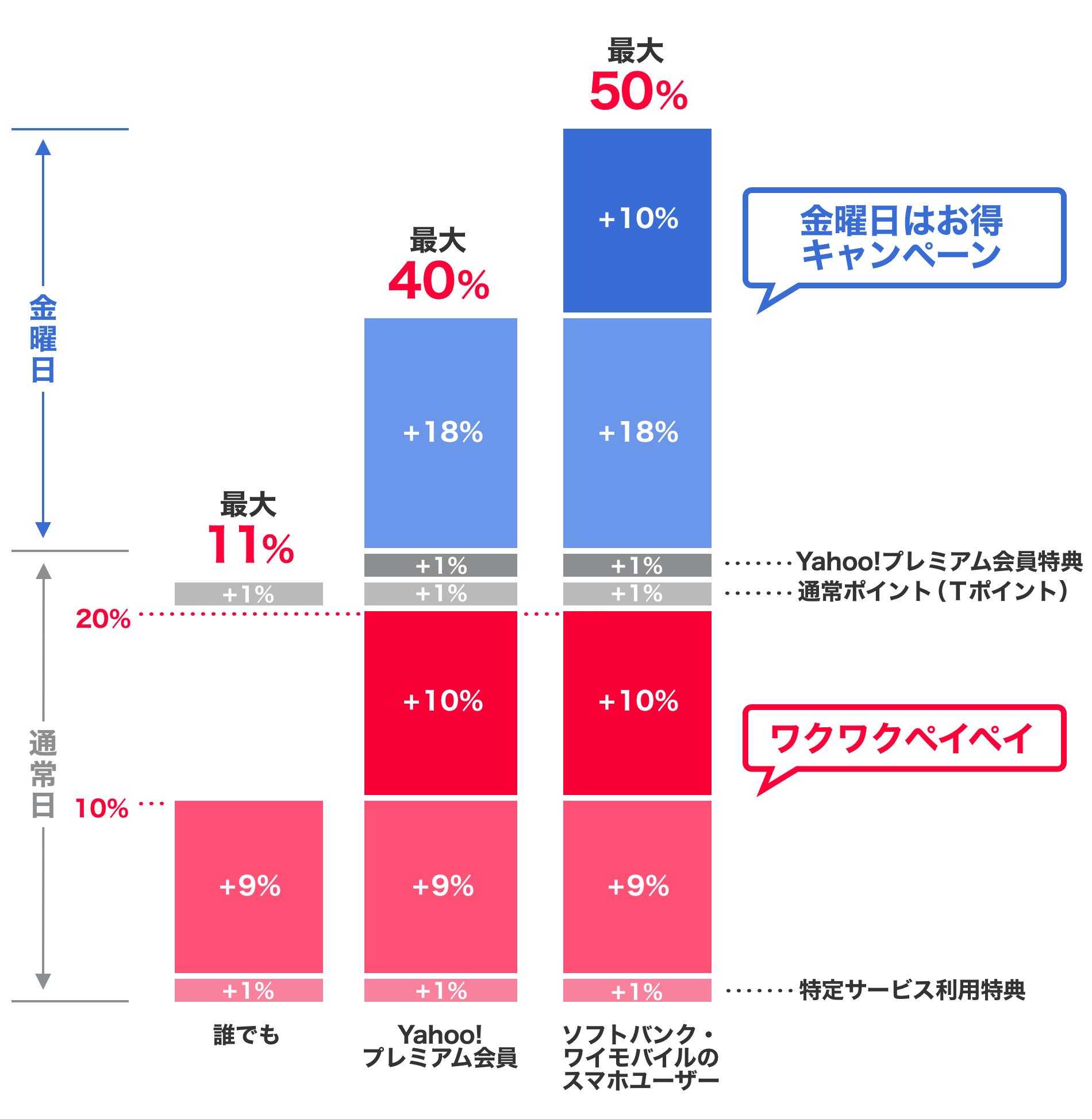 イー ブック ジャパン ヤフー