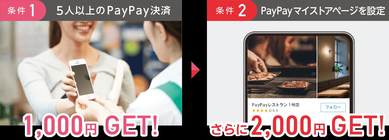 条件1:5人以上のPayPay決済で1,000円GET!。条件2:マイストアページを設定でさらに2,000円GET!