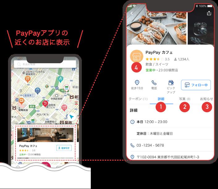 PayPayアプリのMAPに表示 ストアページ作成無料