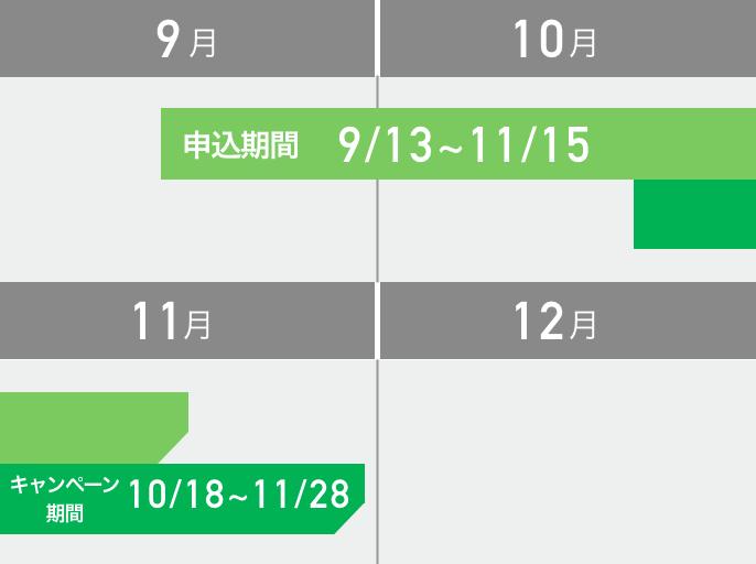 キャンペーン期間:2021年10月18日(月)~11月28日(日)、申込み期間:2021年9月13日(月)~11月15日(月)
