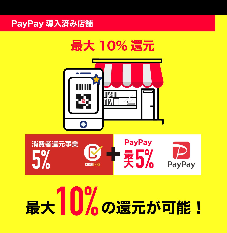 PayPay導入済み店舗最大10%還元