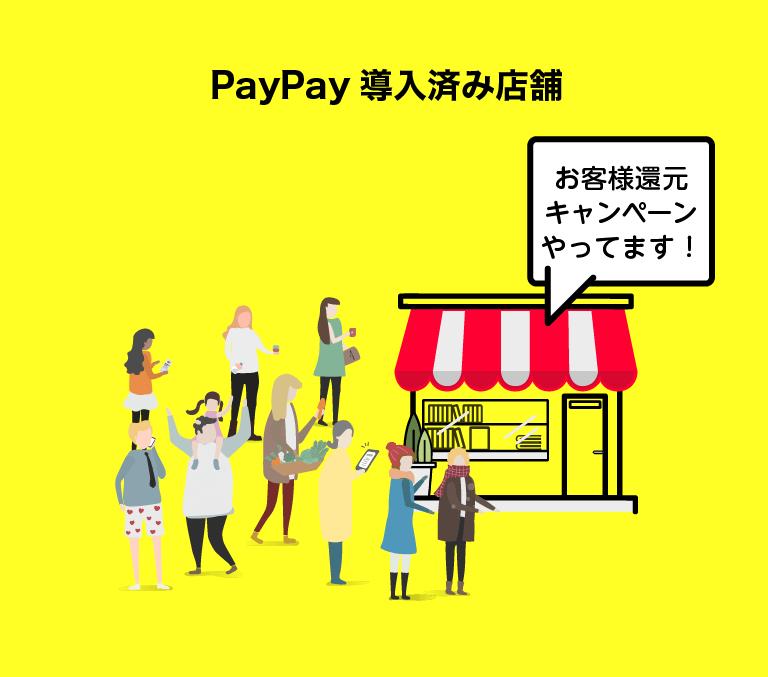 PayPay導入済み店舗。お客様還元キャンペーンやります!