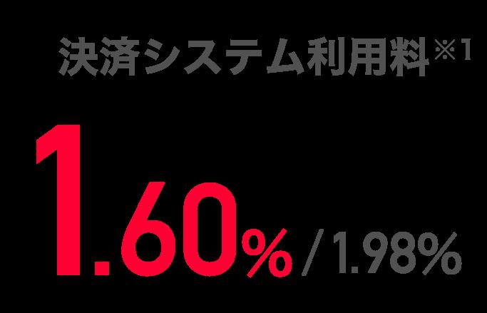 決済システム利用料1.60%/1.98%円