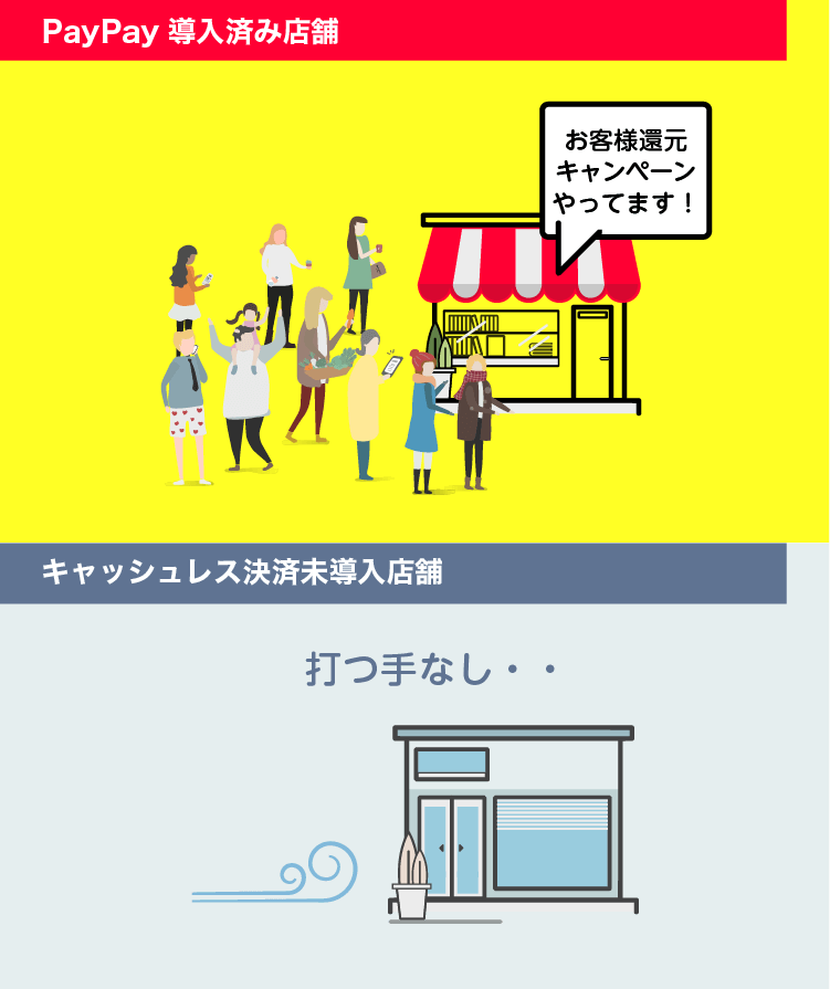 PayPayを導入しないとお客様が他店に?!