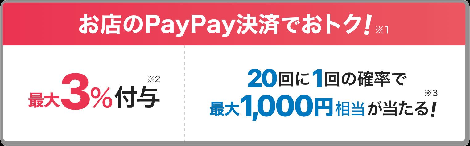 お店のPayPay決済でお得 ※1 最大3%付与 ※2 20回に1回の確率で最大1,000相当が当たる! ※3